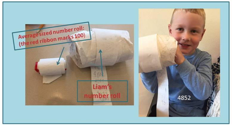 Liam's number roll